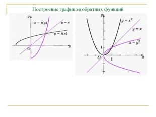 Построение графиков обратных функций