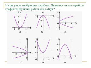 На рисунках изображена парабола. Является ли эта парабола графиком функции y=