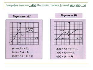Дан график функции y=f(x). Постройте графики функций g(x), h(x), φ(x)