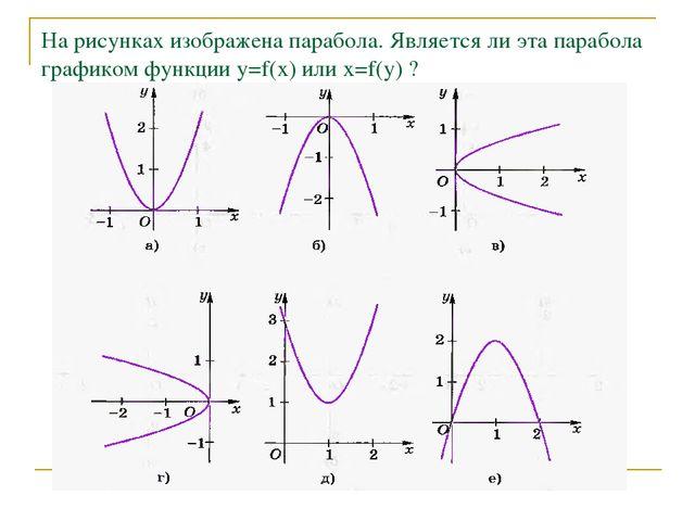 На рисунках изображена парабола. Является ли эта парабола графиком функции y=...