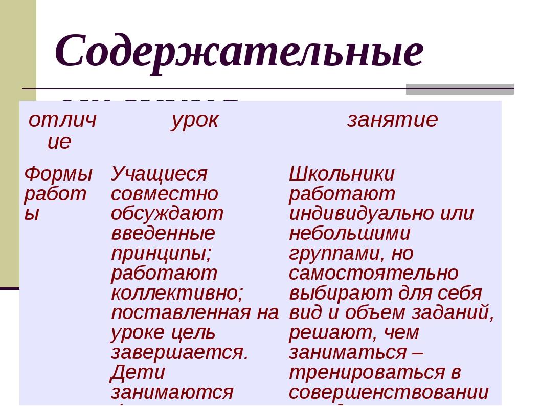 Содержательные отличия урока и занятия отличие урокзанятие Формы работыУча...