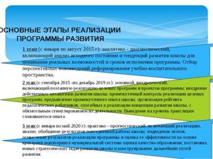 ОСНОВНЫЕ ЭТАПЫ РЕАЛИЗАЦИИ ПРОГРАММЫ РАЗВИТИЯ 1 этап (с января по август 2015