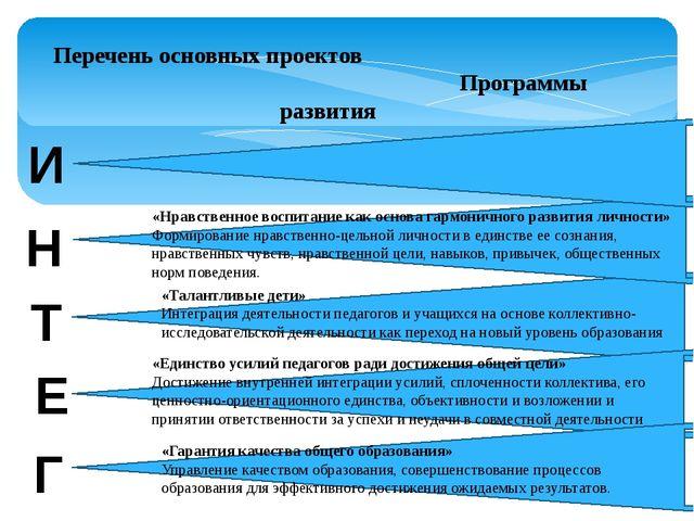 Перечень основных проектов Программы развития «Инновационное развитие школы...