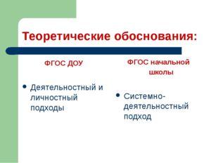 Теоретические обоснования: ФГОС ДОУ Деятельностный и личностный подходы ФГОС