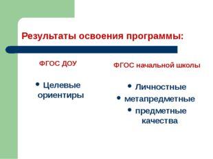 Результаты освоения программы: ФГОС ДОУ Целевые ориентиры ФГОС начальной школ