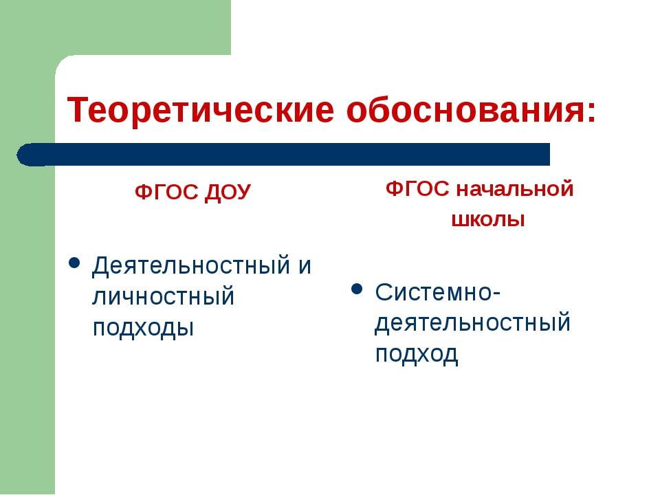 Теоретические обоснования: ФГОС ДОУ Деятельностный и личностный подходы ФГОС...