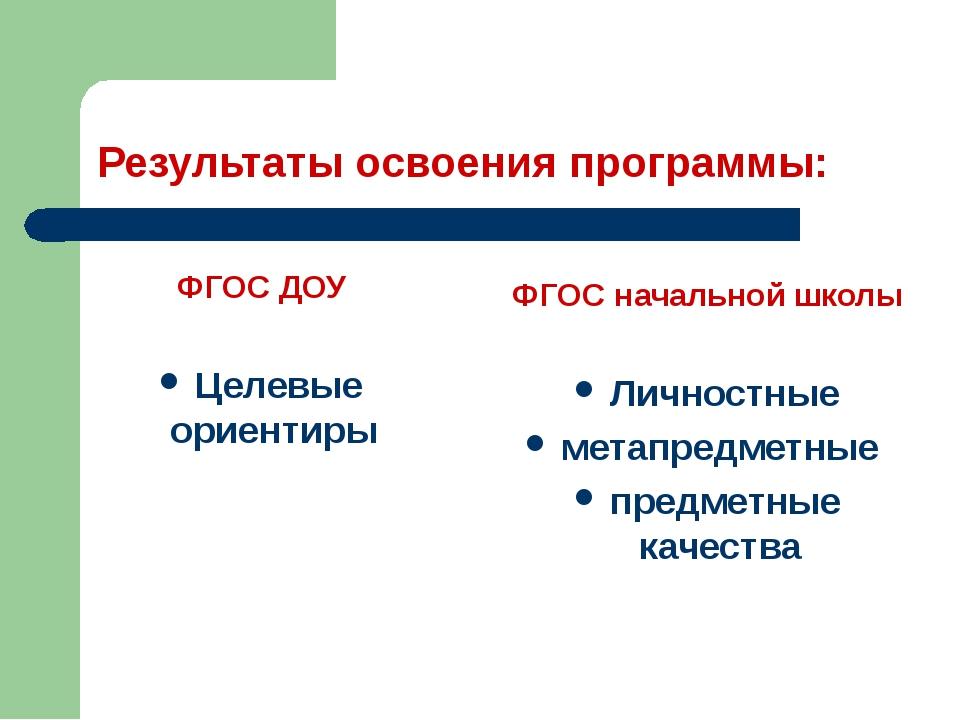 Результаты освоения программы: ФГОС ДОУ Целевые ориентиры ФГОС начальной школ...