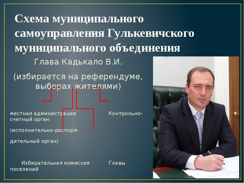 Схема муниципального самоуправления Гулькевичского муниципального объединения...