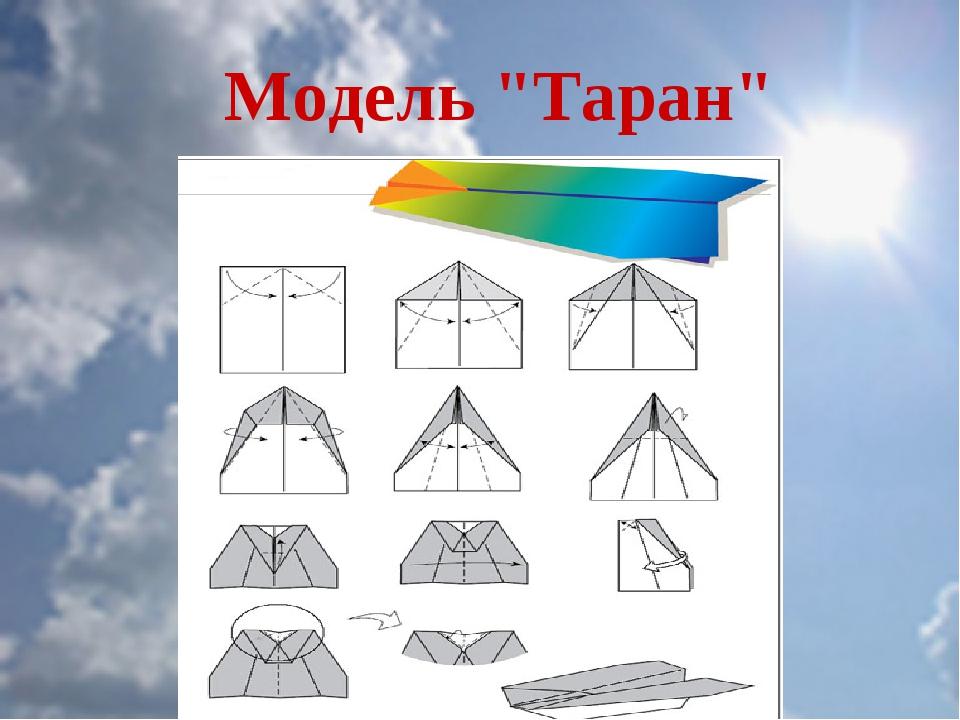 "Модель ""Таран"""