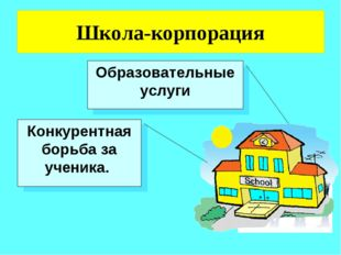 Школа-корпорация Образовательные услуги Конкурентная борьба за ученика.