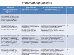 КРИТЕРИЙ ОЦЕНИВАНИЯ Решениекоммуникативной задачи (К5) Организациявысказывани