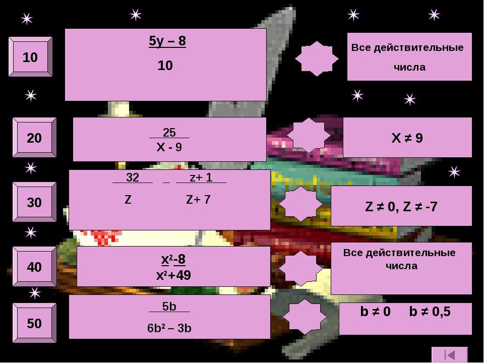 50 40 30 20 10 5у – 8 10 Все действительные числа __25__ Х - 9 Х ≠ 9 __32__ _...