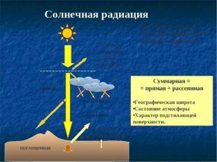 Солнечная радиация Количество тепла и света, приходящееся на единицу поверхно