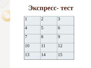 Экспресс- тест 1 2 3 4 5 6 7 8 9 10 11 12 13 14 15