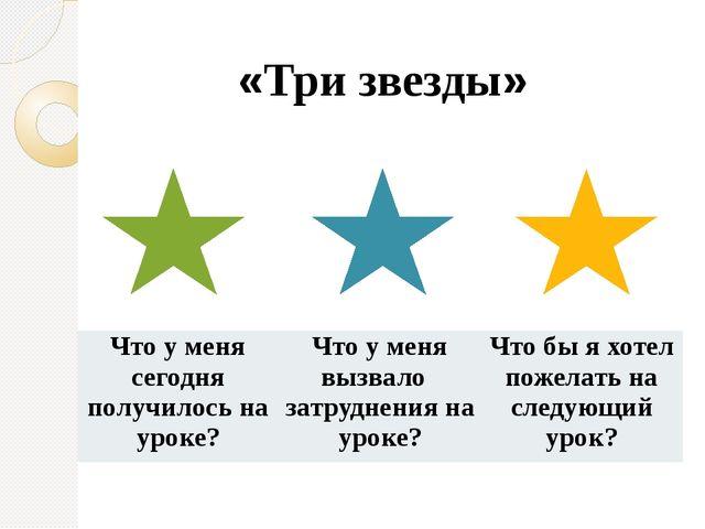 «Три звезды» Что у меня сегодня получилось на уроке? Что у меня вызвалозатру...