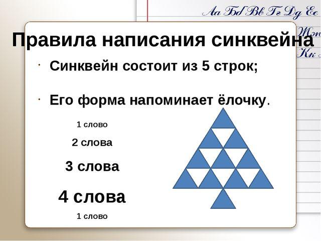 Правила написания синквейна Синквейн состоит из 5 строк; Его форма напоминает...