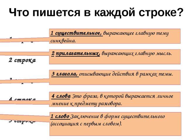 Что пишется в каждой строке? 1 строка 2 строка 3 строка 4 строка 5 строка 2 п...