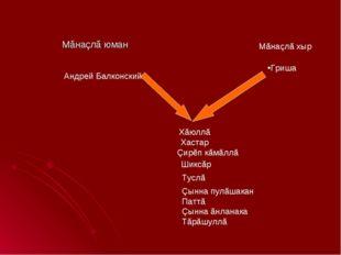 Мăнаçлă юман Гриша Андрей Балконский Мăнаçлă хыр Хăюллă Хастар Çирĕп кăмăллă