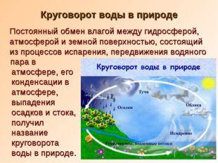 Круговорот воды в природе Постоянный обмен влагой между гидросферой, атмосфер