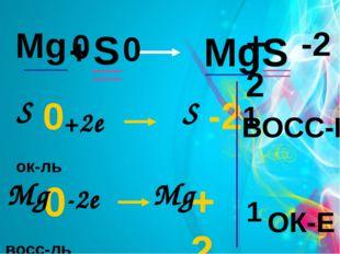 Mg + S MgS 0 0 +2 -2 +2e -2e восс-ль ок-ль 0 S -2 S 0 Mg +2 Mg 1 ОК-Е 1 ВОСС-Е