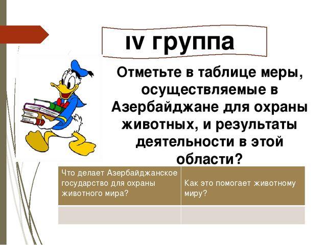 Отметьте в таблице меры, осуществляемые в Азербайджане для охраны животных,...