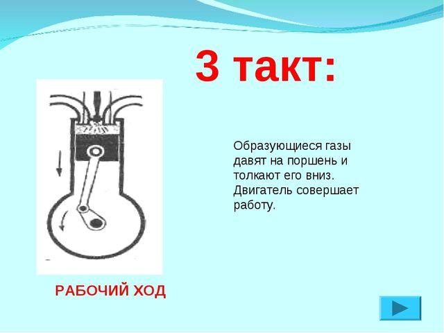 3 такт: РАБОЧИЙ ХОД Образующиеся газы давят на поршень и толкают его вниз. Д...