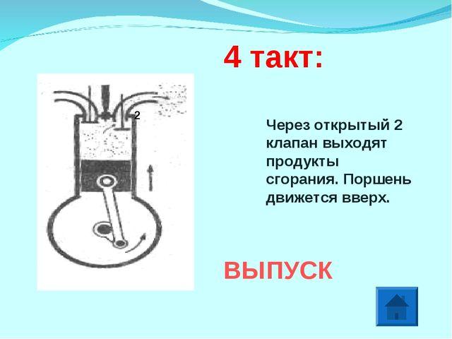 4 такт: ВЫПУСК Через открытый 2 клапан выходят продукты сгорания. Поршень дв...
