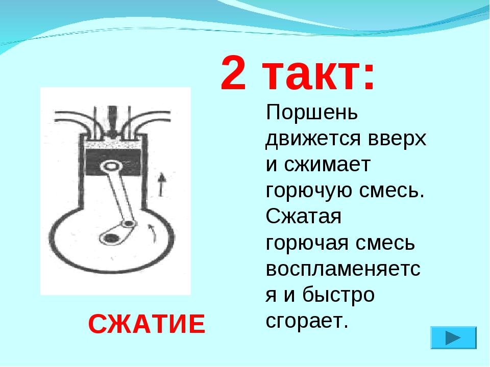 2 такт: СЖАТИЕ Поршень движется вверх и сжимает горючую смесь. Сжатая горюча...