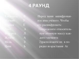 4 РАУНД Кислород В Перед вами зашифрован- Магний У ное имя учёного. Чтобы Сви