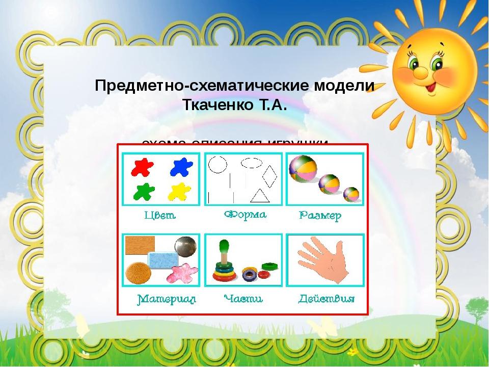 Предметно-схематические модели Ткаченко Т.А. схема описания игрушки