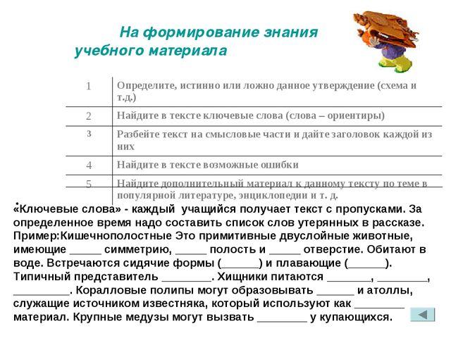 На формирование знания учебного материала «Ключевые слова» - каждый учащийс...