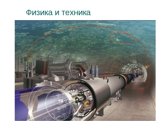 * Физика и техника Усовершенствование техники влияет на развитие науки. Между...