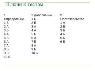 Ключи к тестам 1 Определение. 1 Б 2 А 3 Б 4 А 5 Б 6 А 7 А 8 Б 9 Б 10 Б 3 Обст