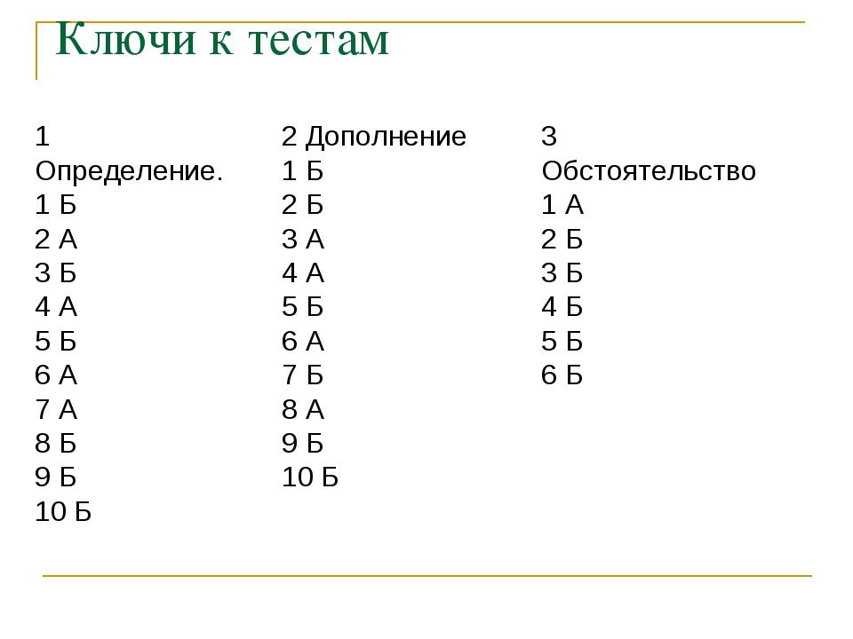 Ключи к тестам 1 Определение. 1 Б 2 А 3 Б 4 А 5 Б 6 А 7 А 8 Б 9 Б 10 Б 3 Обст...