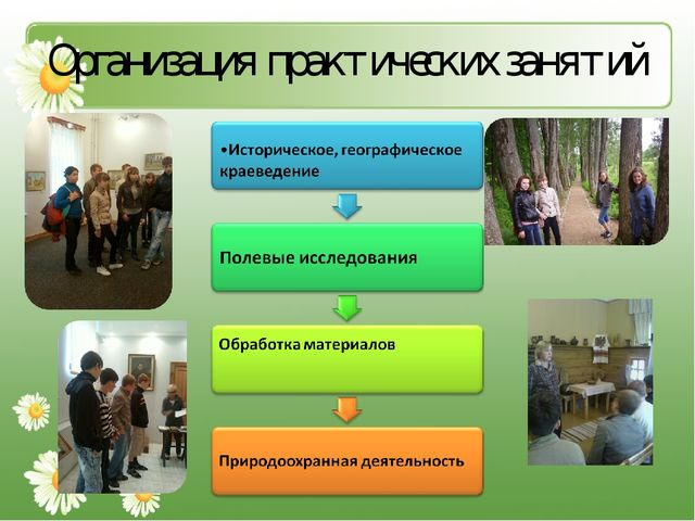 Организация практических занятий