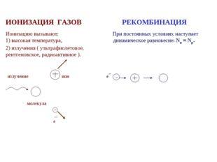 ИОНИЗАЦИЯ ГАЗОВ РЕКОМБИНАЦИЯ  Ионизацию вызывают: При постоянных условиях на