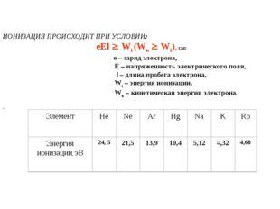 ИОНИЗАЦИЯ ПРОИСХОДИТ ПРИ УСЛОВИИ: eEl  Wi (Wк  Wi), где: е – заряд электрон