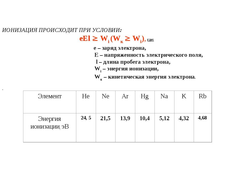ИОНИЗАЦИЯ ПРОИСХОДИТ ПРИ УСЛОВИИ: eEl  Wi (Wк  Wi), где: е – заряд электрон...