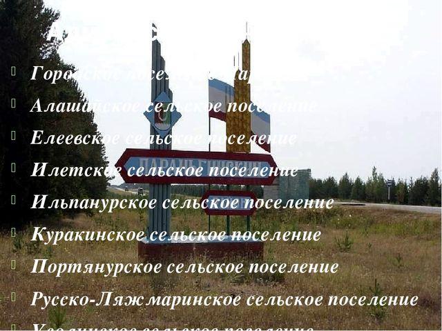 Административное деление Городское поселение Параньга Алашайское сельское пос...