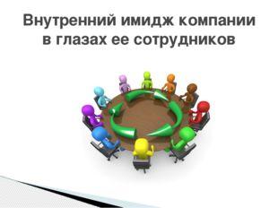 Внутренний имидж компании в глазах ее сотрудников