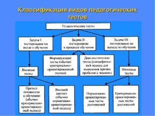 Классификация видов педагогических тестов