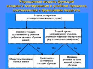 Упрощенная модель функций входного тестирования в учебном процессе, соотнесен