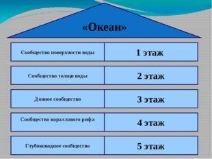 «Океан» Сообщество поверхности воды 1 этаж Сообщество толщи воды 2 этаж Донно