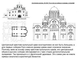 Центричный крестово-купольный храм конструктивно не мог быть большим, а для п
