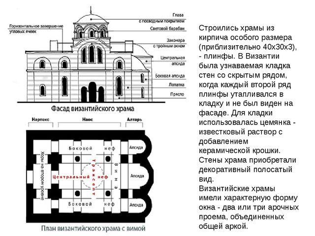 Строились храмы из кирпича особого размера (приблизительно 40x30x3), - плинфы...
