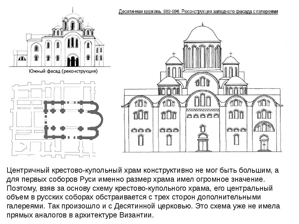 Центричный крестово-купольный храм конструктивно не мог быть большим, а для п...