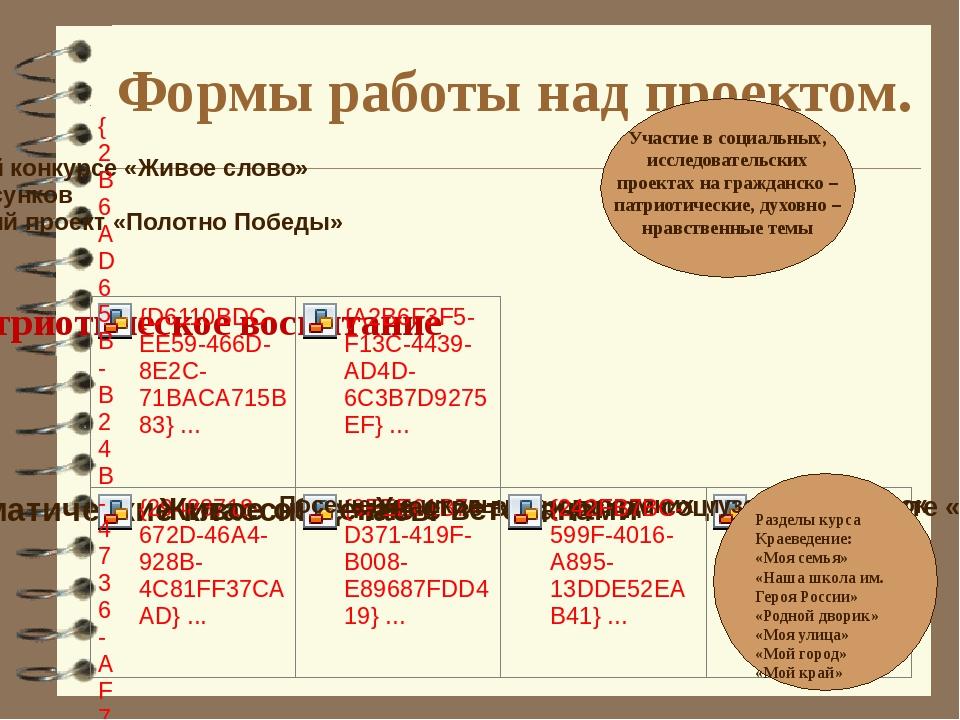 Формы работы над проектом. Участие в социальных, исследовательских проектах н...
