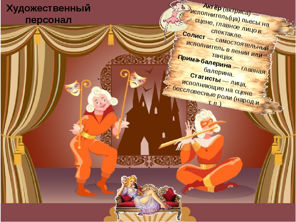 Художественный персонал Актёр (актриса) — исполнитель(ца) пьесы на сцене, гла...