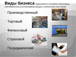 Виды бизнеса (различаются способами организации, собственностью на используем