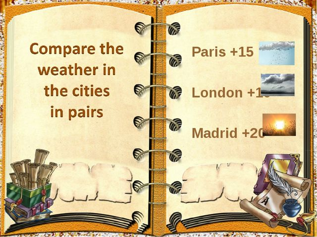 Paris +15 London +10 Madrid +20